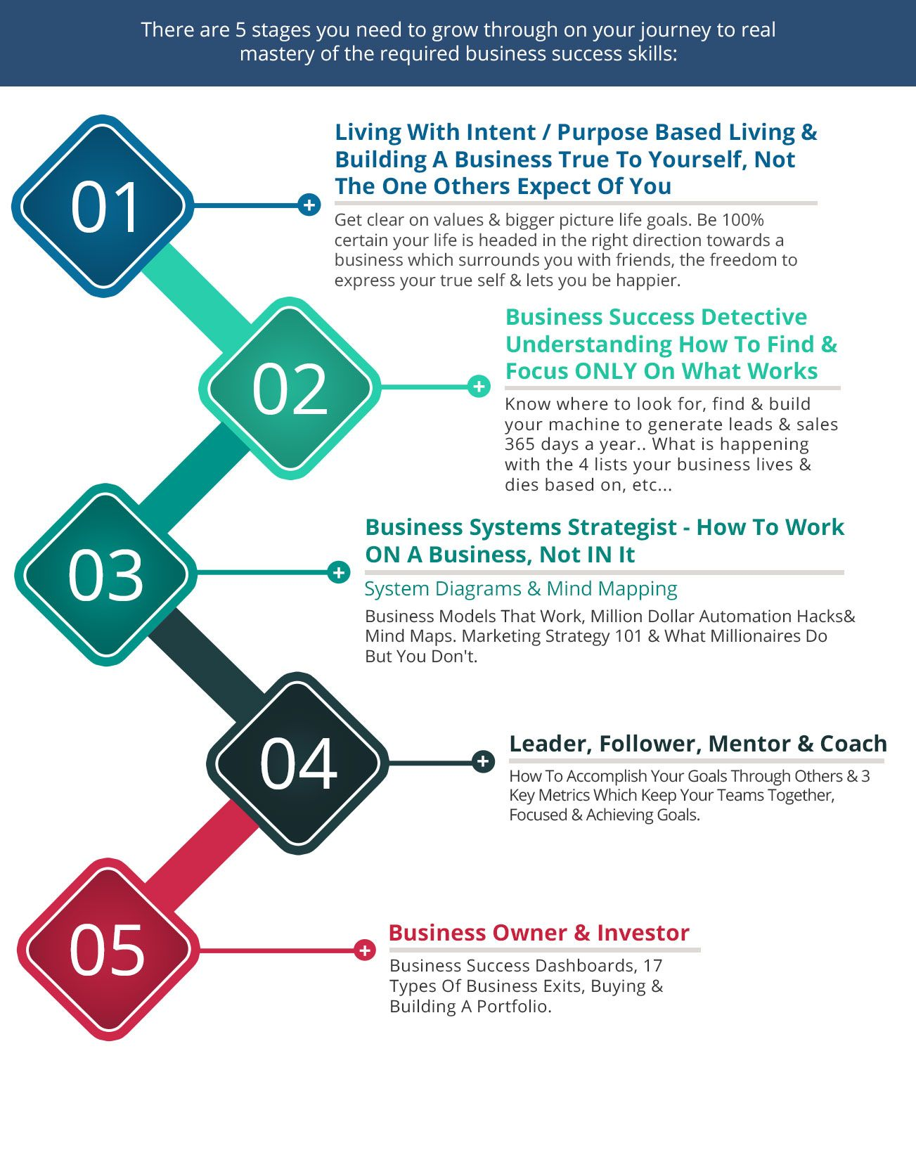 best business workouts infographic 2 1